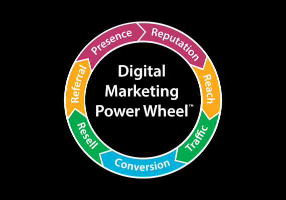 Digital-Marketing-Power-Wheel-TM-Featured